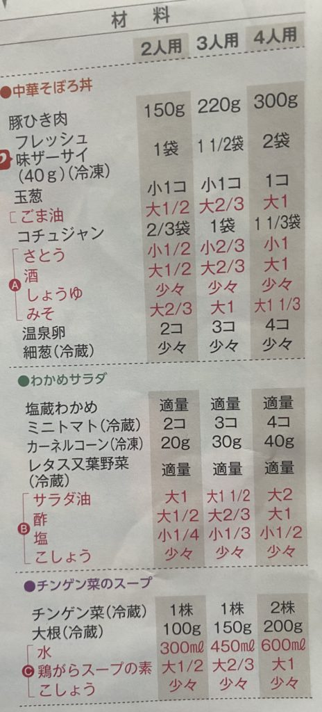 味付けがいつもワンパターン(T▽T)【ヨシケイ】でワンパターン脱出♪