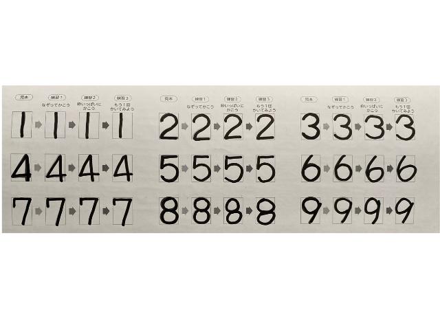 手書きPOPの練習中【数字とアルファベット】の書き方で注意するポイント♪